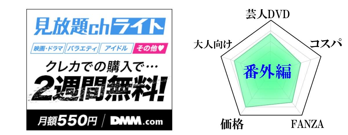 第3位「DMM見放題Chライト」